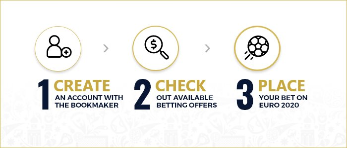How to claim the Euro 2020 betting offers
