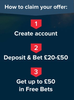 How to use the sign up offer to bet on euro 2021