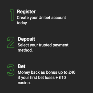 Unibet how to signup